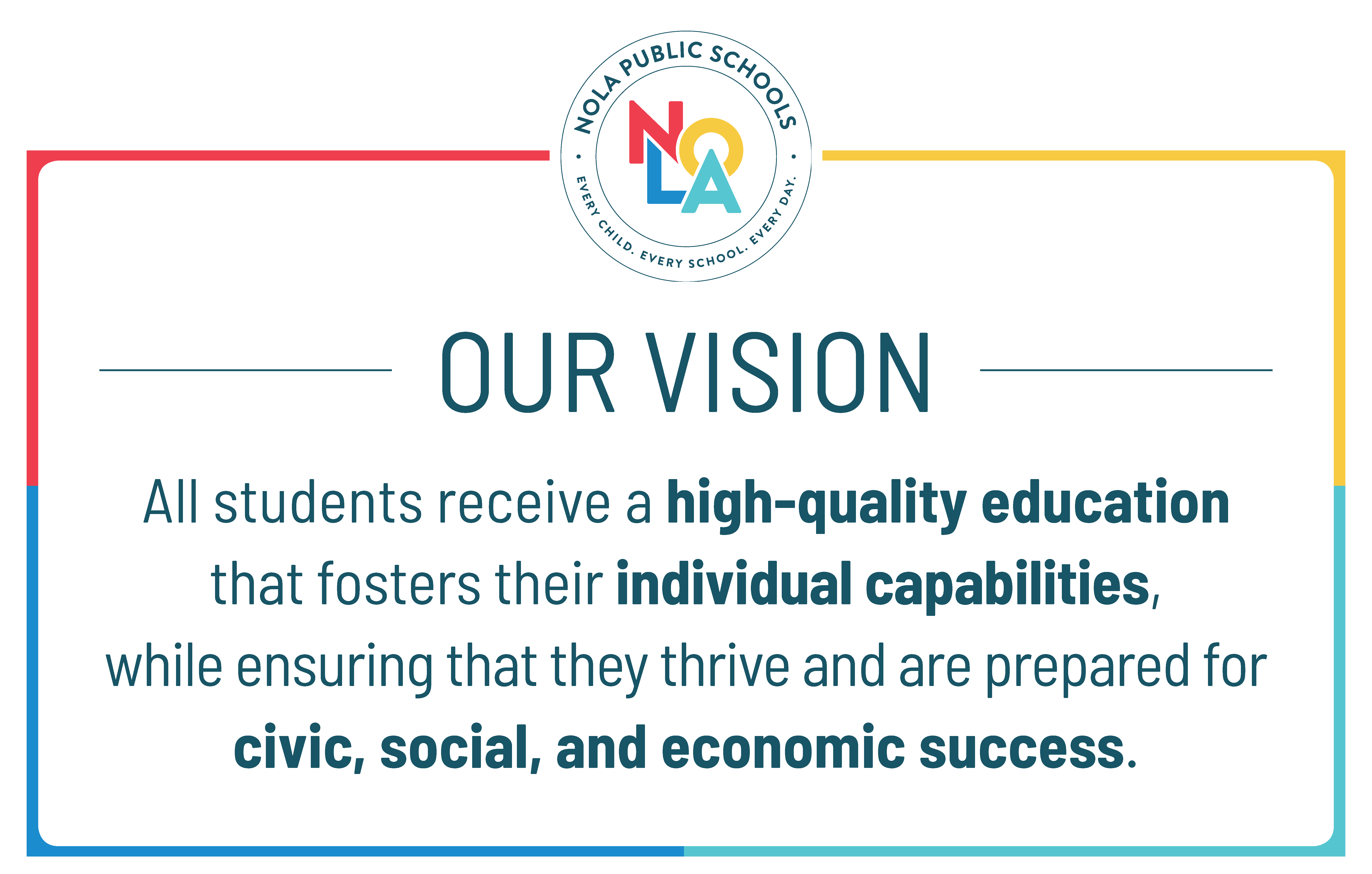 Our Vision: Every student receives a high-quality education that fosters his or her individual capabilities, while ensuring that they thrive and are prepared for civic, social, and economic success.